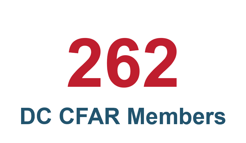 There are 262 DC CFAR Members